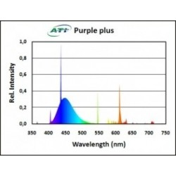 Purple Plus T5 39 W (ATI)