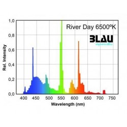 Fluor. T5 Serie Platinun. River Day 6500ºK (Blau) 39w 849 mm