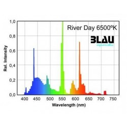 T5 River Day 6500ºK (Blau)  54 w 1149 mm