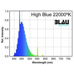 Fluor. T5 Serie Platinun. High Blue 22.000ºK (Blau) 54 w 1149 mm
