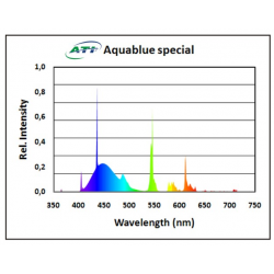Aquablue special T5 (80W) (ATI)